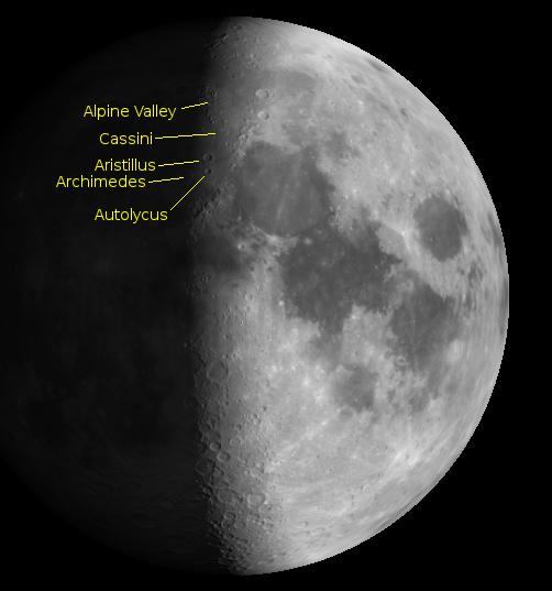 Moon 01/27/2015
