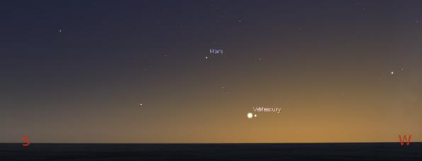 01 14 2015 Ephemeris Five Bright Planets And Comet