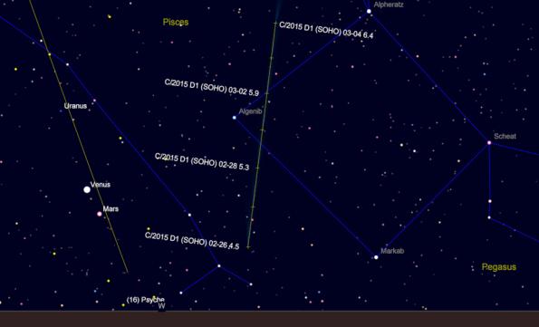Comet track