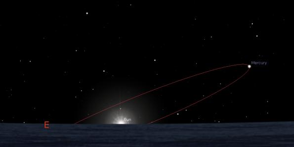 Late winter western elongation of Mercury