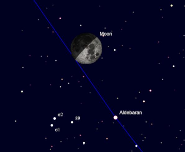 The Moon and Aldebaran