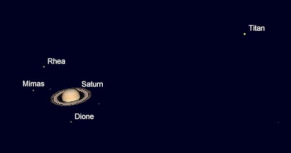 Telescopic Saturn
