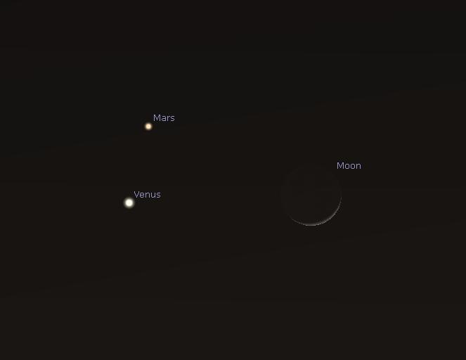 02/20/2015 – Ephemeris – The Moon joins Venus and Mars in