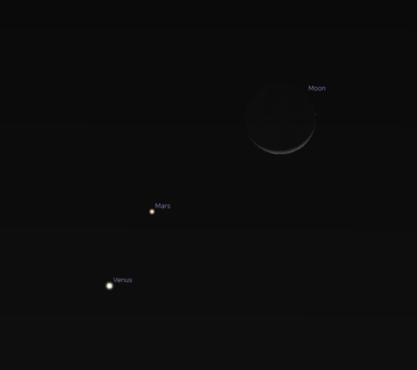 Venus and Mars with the Moon at 8 p.m. PST on February 20, 2015.  This is for Los Angeles, CA.  Created using Stellarium.