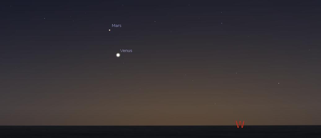 02/11/2015 – Ephemeris – Wednesday is bright planet day ...