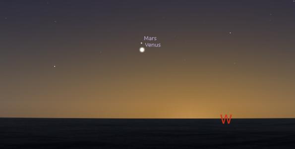 Venus and Mars tonight