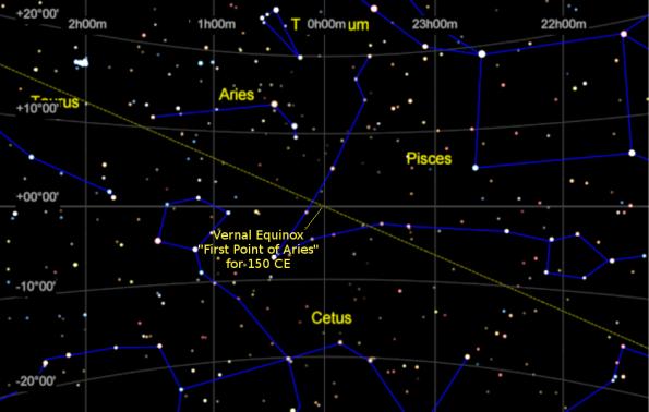 Vernal equinox 150 CE