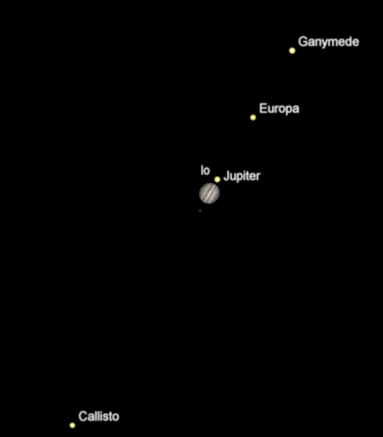 Jupiter & moons at 9 p.,m.