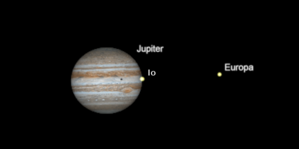Io leaves Jupiter's face