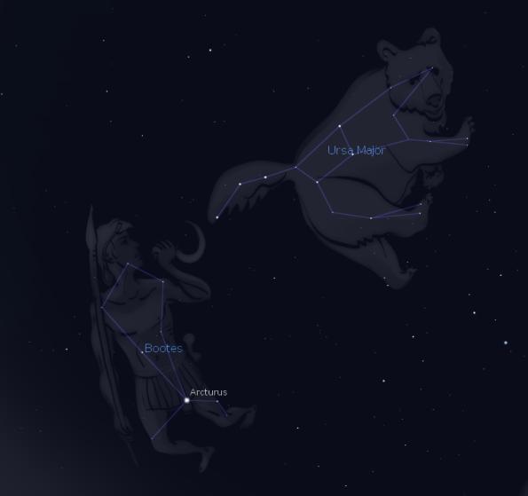 Arcas and Callisto
