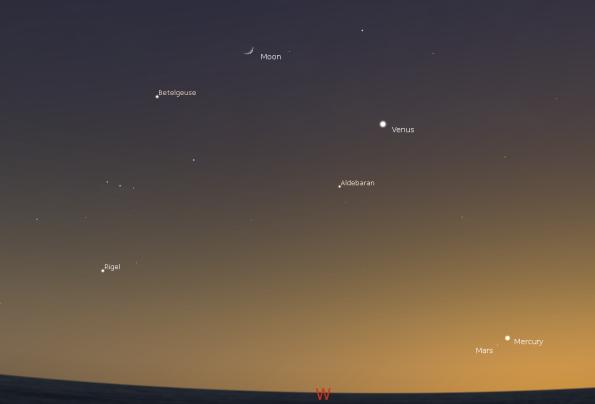 Evening Twilight Planets