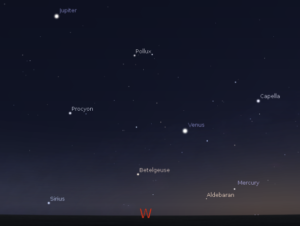 Evening planets in the west