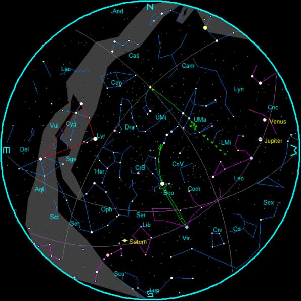 June Star Chart