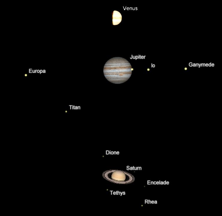 05 20 2015 Ephemeris Evening Bright Planet Lineup