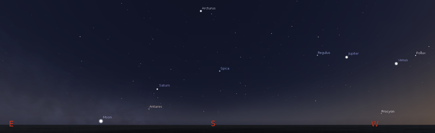 evening planets visible -#main