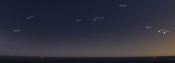 The Evening planets and the Moon