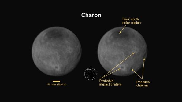 Charon, July 12