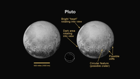 Pluto July 12