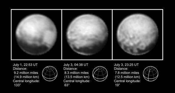 Pluto:  July 1, 2, 3
