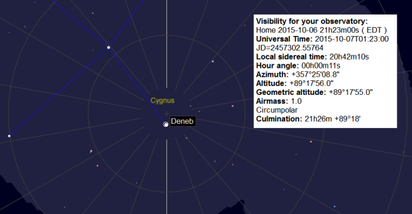 Deneb nearly at the zenith