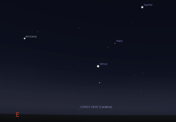 11/24/2015 – Ephemeris – The bright planets are all in the