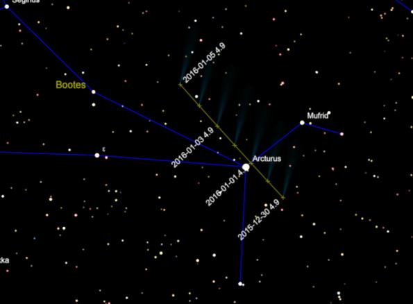 Comet Catalina Track