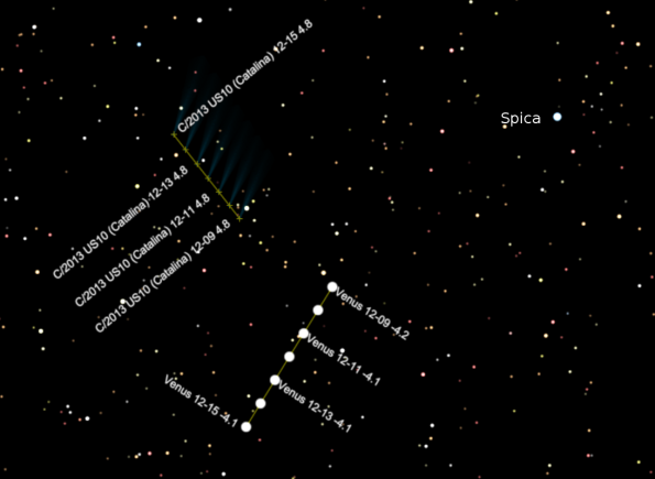 Track of Comet Catalina