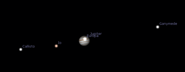Telescopic Jupiter