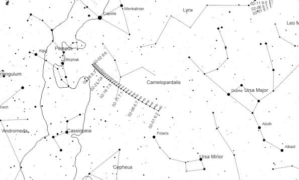 Comet Catalina's track for February