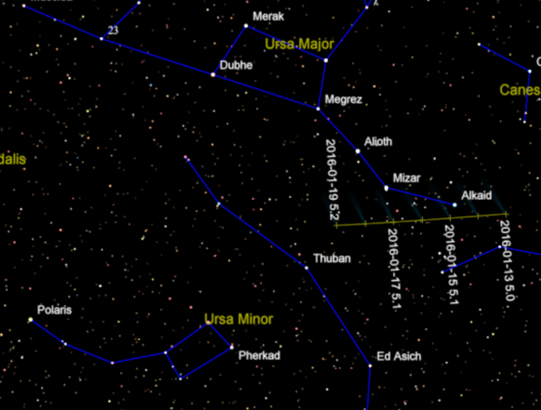 Comet Catalina track for the next week