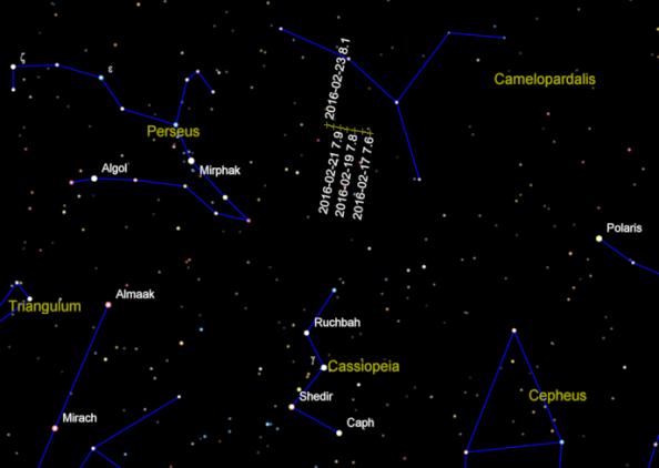 Comet Catalins track