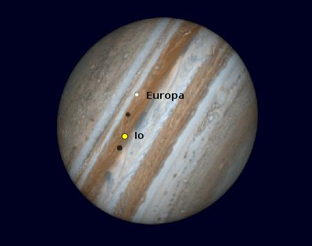 Jupiter & Satellite Transits