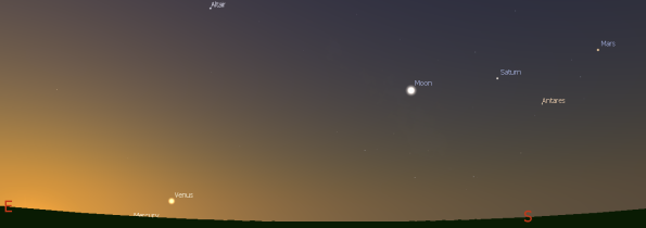 The morning planets and the Moon