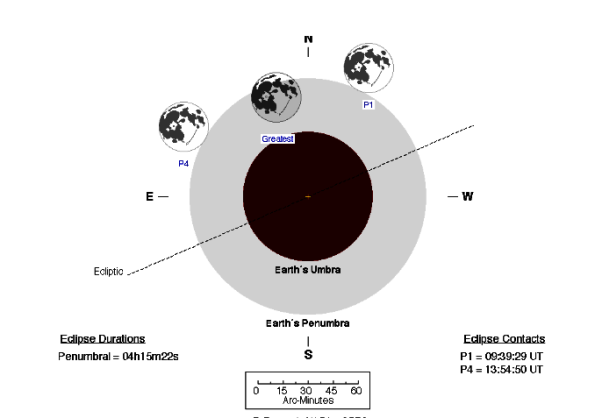 March 23, 2016 penumbral eclipse of the Moon