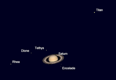 saturn and its moons and their positions - photo #20