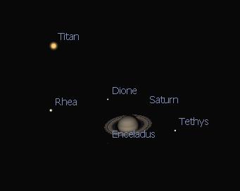 Telescopic Satrun