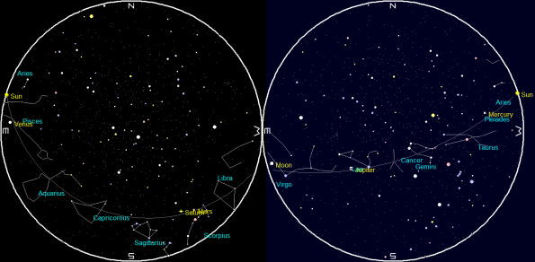 Planets at Sunrise and Sunset on April 20, 2016.