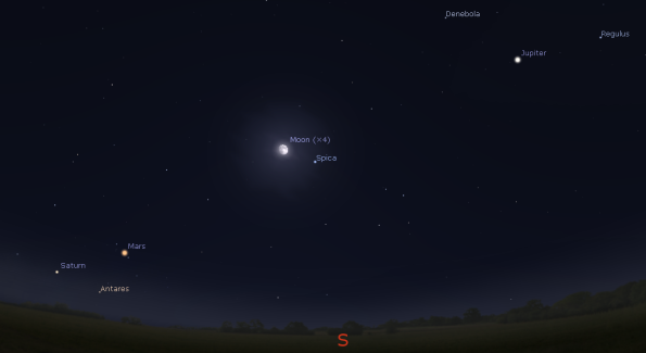 Moon, Jupiter, Mars and Saturn