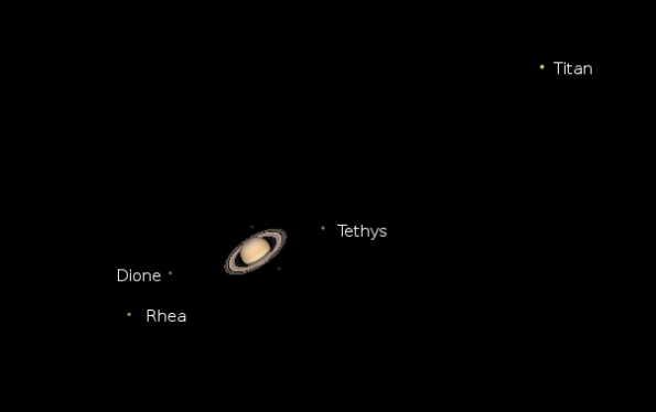 saturn and its moons and their positions - photo #6