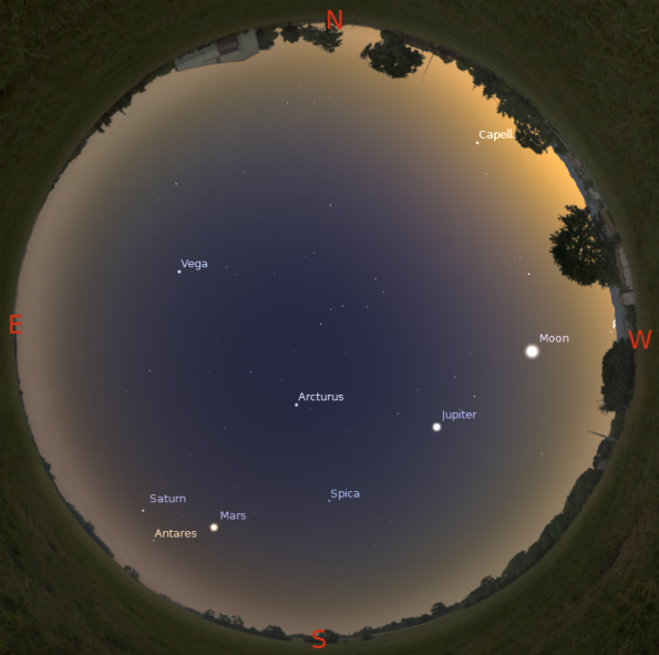 The first stars and planets to appear after sunset