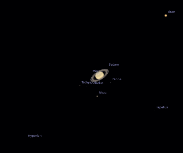 saturn and its moons and their positions - photo #7
