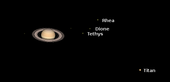 Saturn & moons