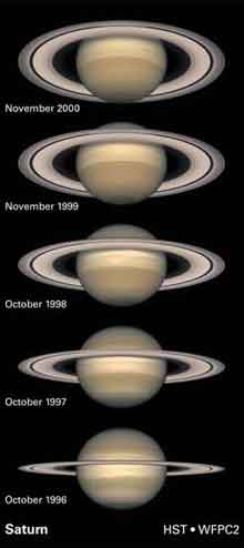 Saturn's Rings over time