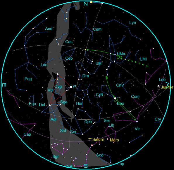 July 2016 star chart