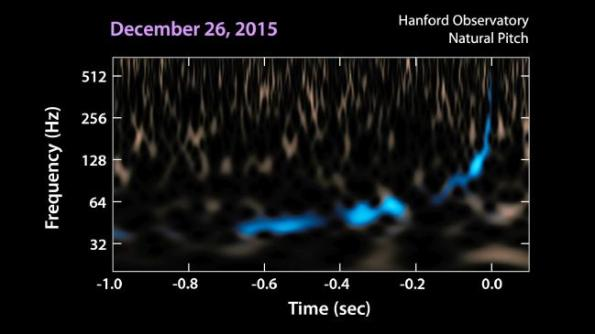Dec 26, 2015 gravitational wave event