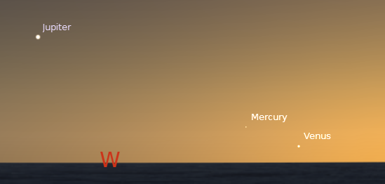 Venus, Mercury and Jupiter