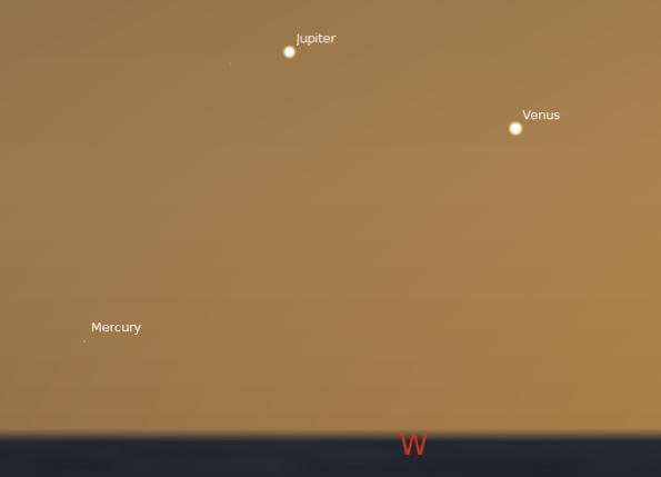 Jupiter, Venus, Mercury