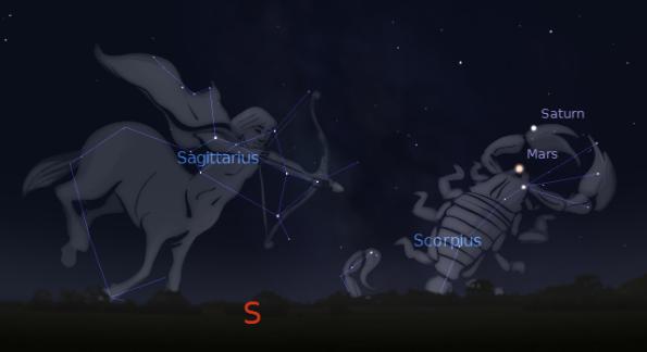 Sagittarius and Scorpius