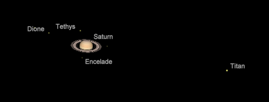 saturn and its moons and their positions - photo #24