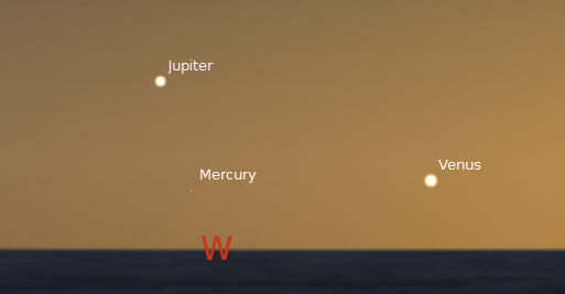 Twilight planets